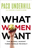 What Women Want: The Global Marketplace Turns Female Friendly by Paco Underhill