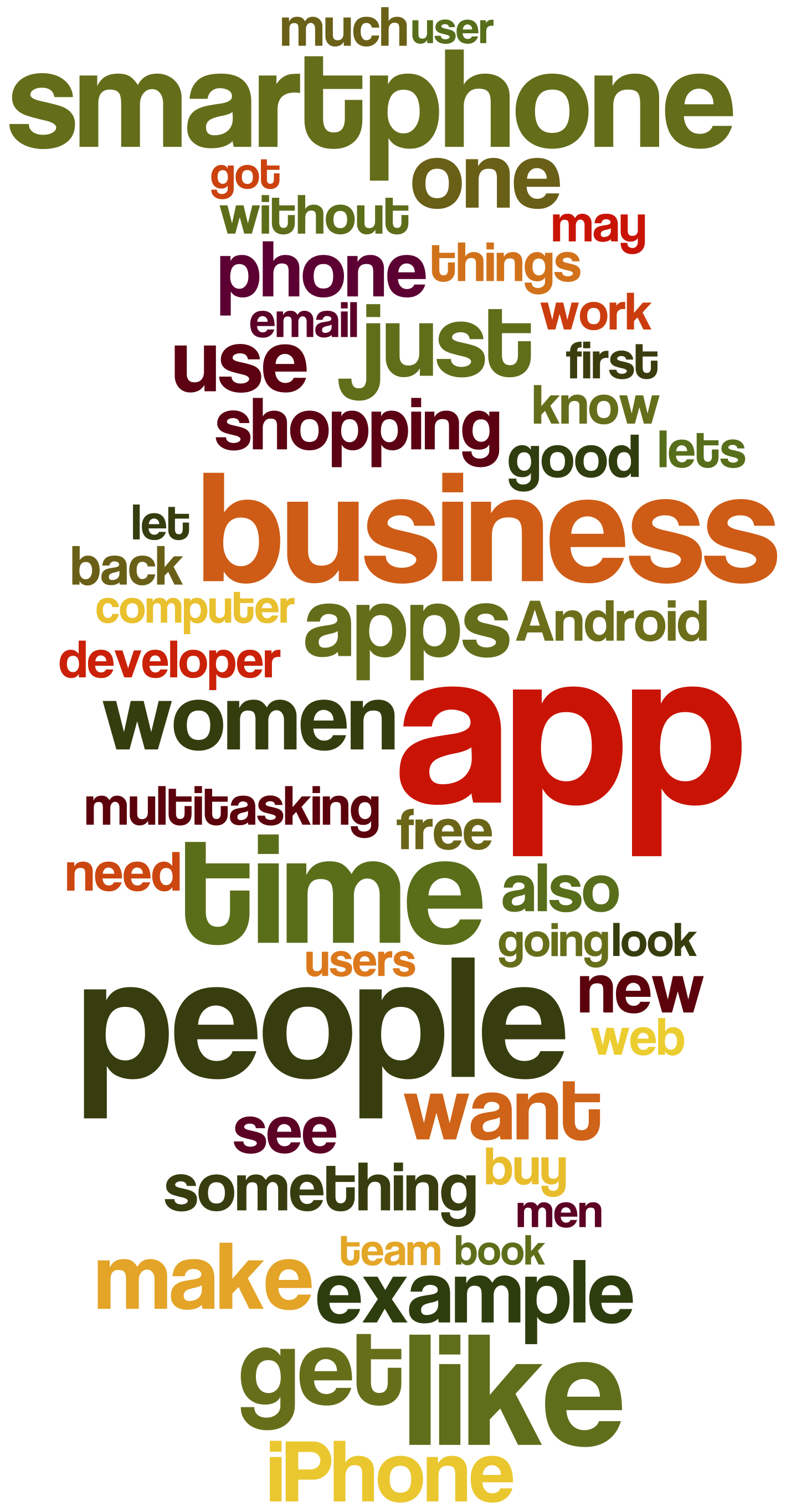 Wordle for White Glove Apps' site